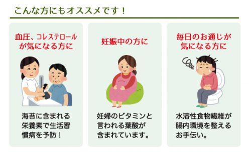 のりタブレットは血圧、コレステロールが気になる方、妊娠中の方、毎日のお通じが気になる方にもオススメです。